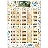 kizibi® 1x1 Poster, Einmaleins Trainer für Kinder, Lernposter DIN A2, 1x1 Lernen, Mathematik für die Grundschule, das kleine Einmaleins | inklusive Übungsb